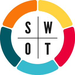 more info on the swot tool